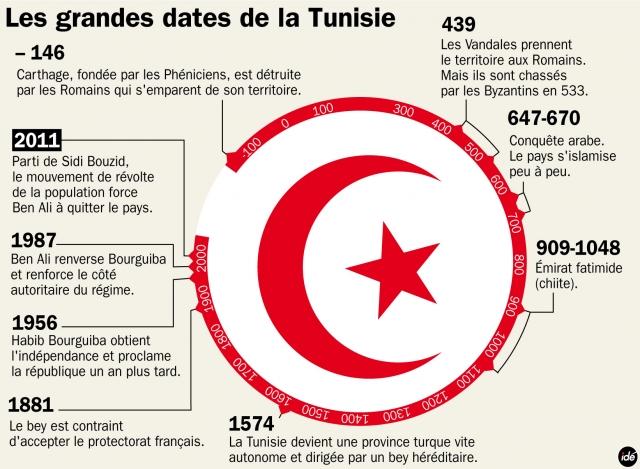 ideweb-tunisie-dates