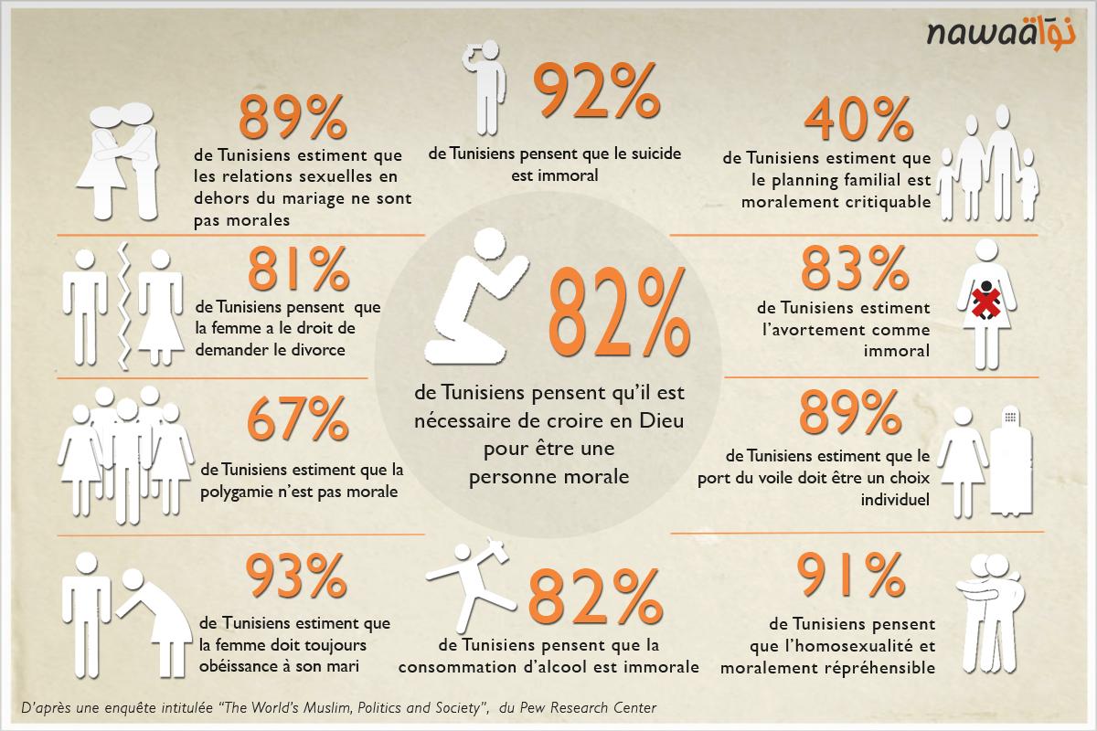 info-tunisiens-full