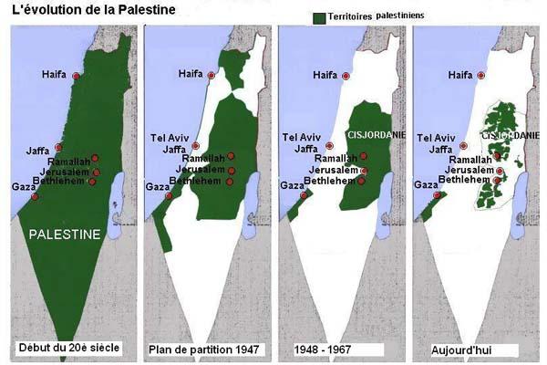 palestine1900-20001