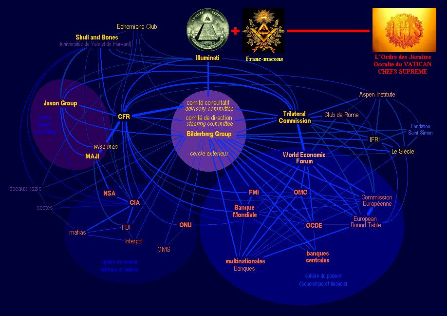 organisations-illuminati-jesuites